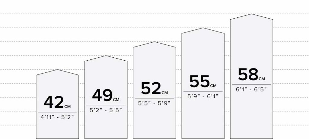 A sizing chart to help 6KU review readers tell which size they need.